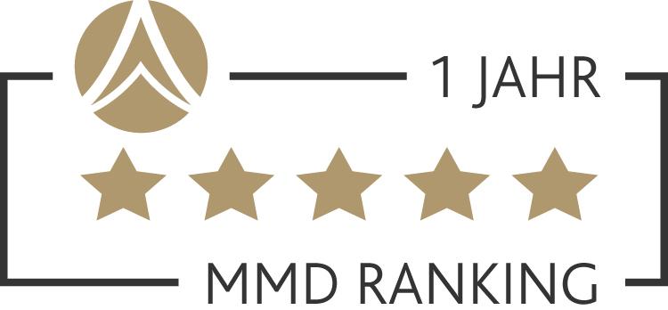 AssetStandard_Ranking_1_5